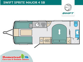 Swift Sprite Major 4 SB