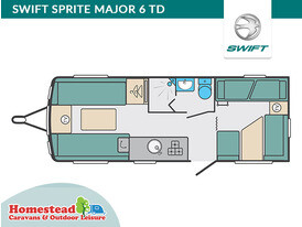 Swift Sprite Major 6 TD