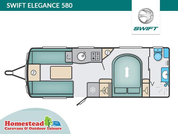 abbey caravan wiring diagram enthusiast wiring diagrams u2022 rh rasalibre co Swift Caravans Factory swift caravan electrical wiring diagram